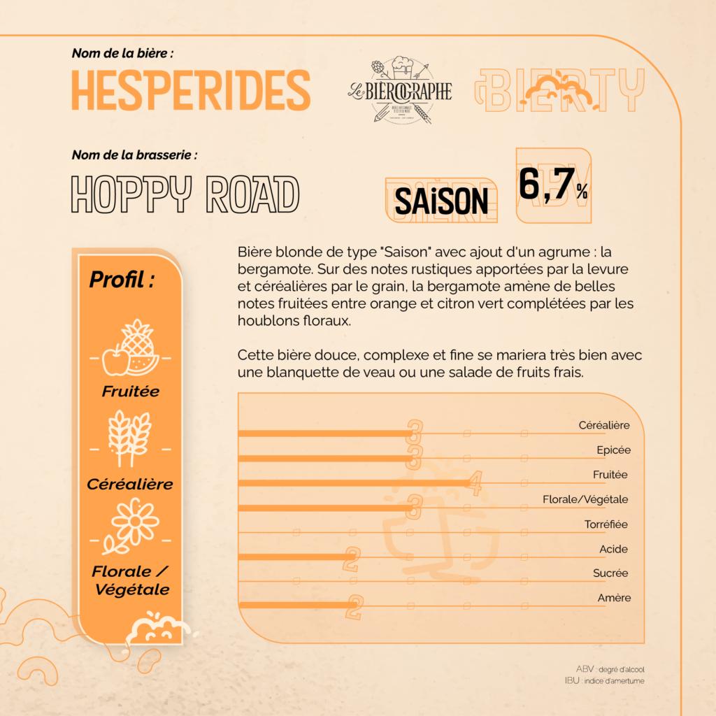 Fiche dégustation Hesperides