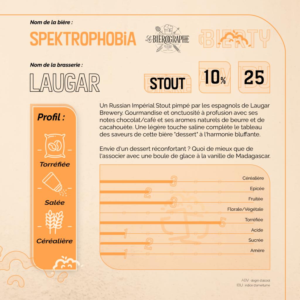 description spektrophobia